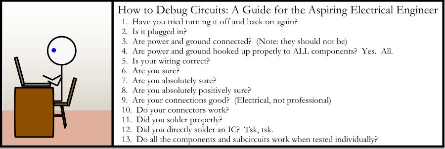 Debugging Part 1